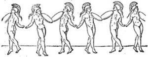 corybantian_dance_from_smiths_dictionary_of_antiquities_saltatio_article